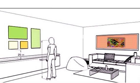 Altura ideal dos quadros